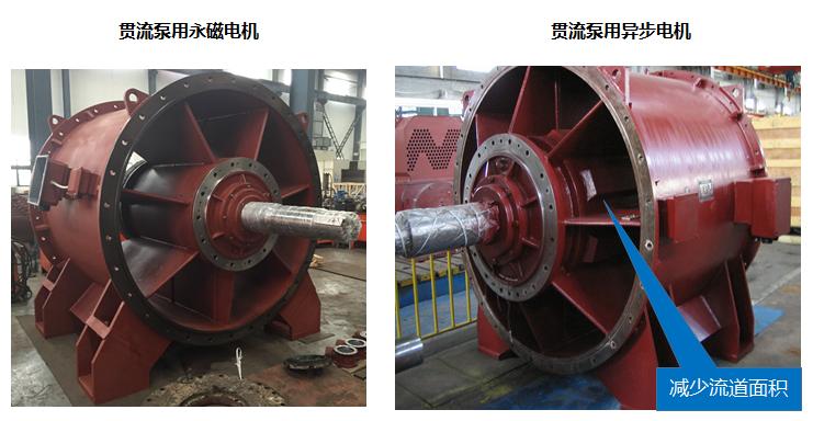 上海***水利潜水贯流泵改造项目